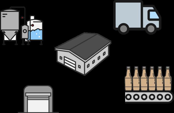 warehouseasserver